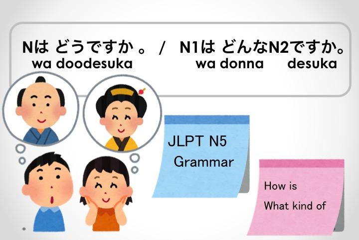 Nは どうですか  /  N1は どんなN2ですか。