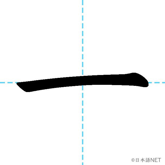 【JLPT N5 Kanji】一