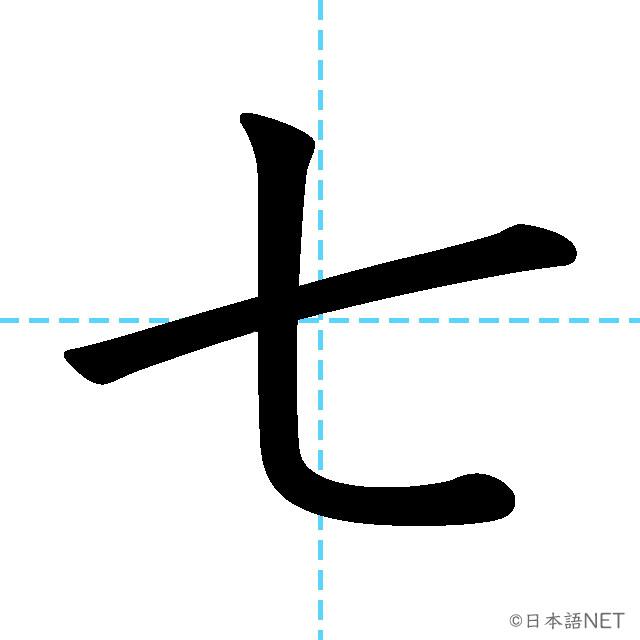 【JLPT N5 Kanji】七