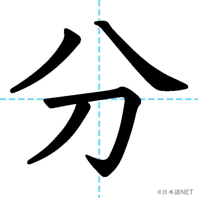 【JLPT N5 Kanji】分