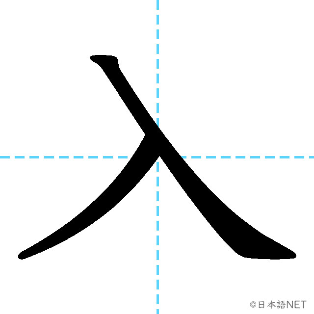 【JLPT N5 Kanji】入