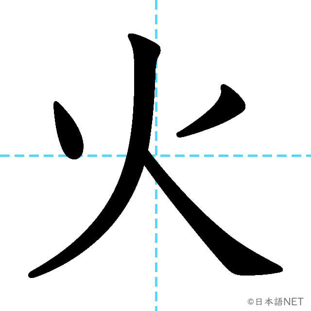 【JLPT N5 Kanji】火