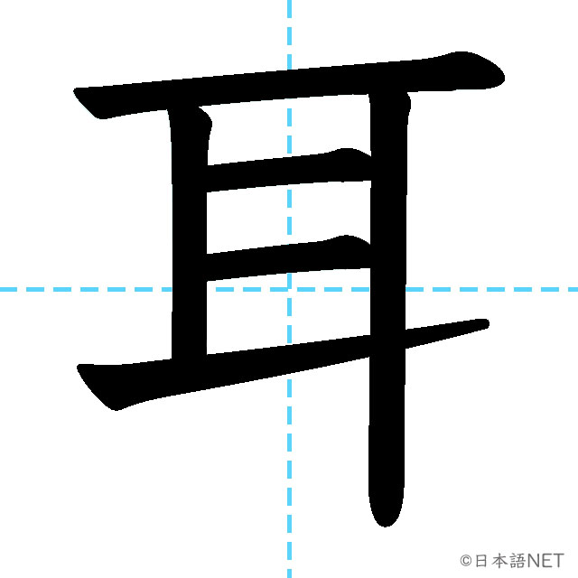 【JLPT N5 Kanji】耳