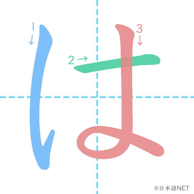 stroke order of 「は」