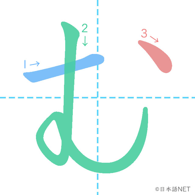 stroke order of 「む」
