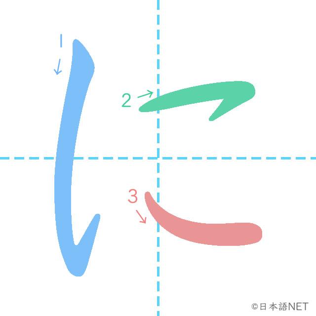 stroke of order 「に」