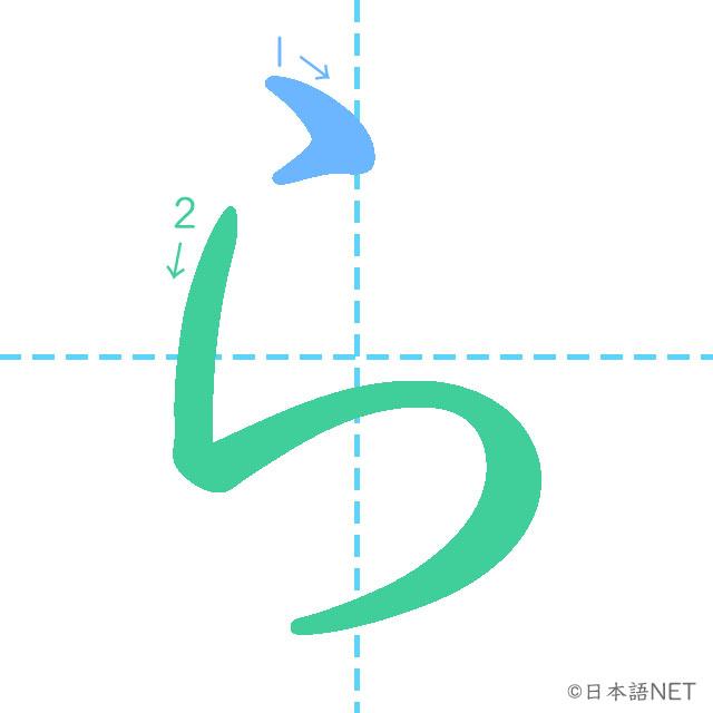 stroke order of 「ら」