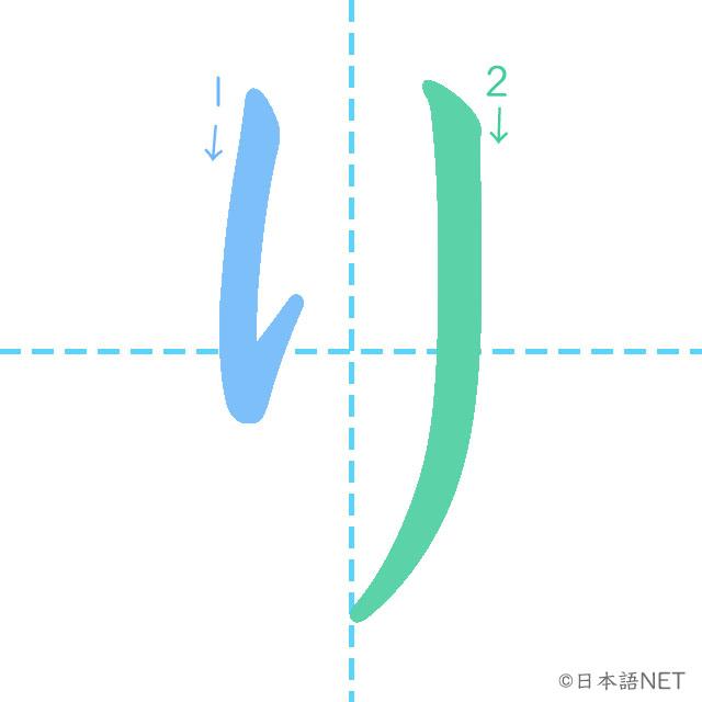 stroke order of 「り」