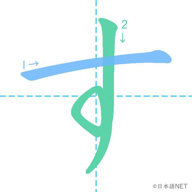 stroke order of 「す」