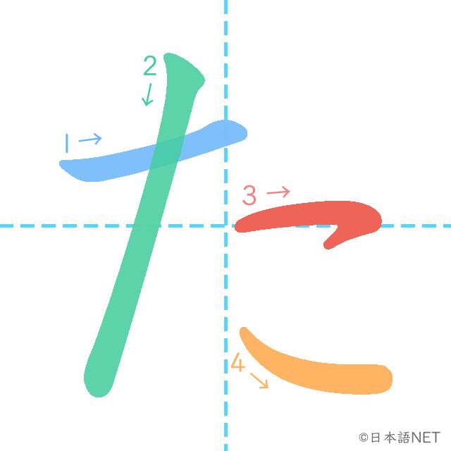 stroke order of 「た」