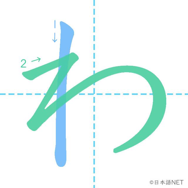 stroke order of 「わ」