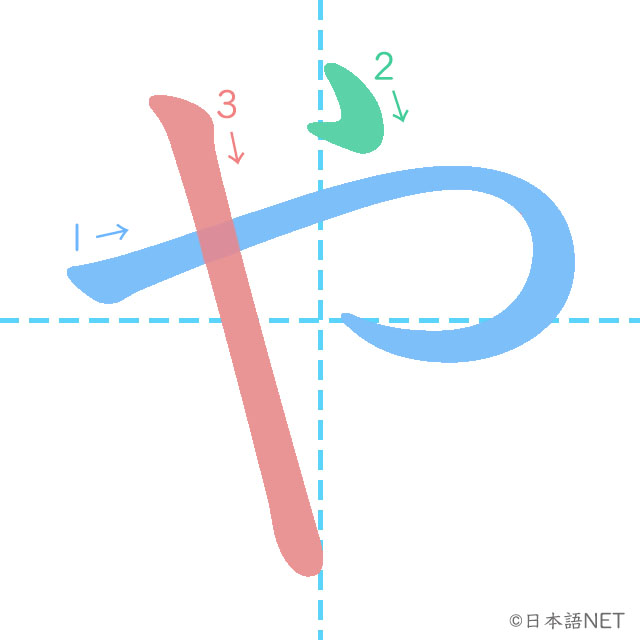 stroke order of 「や」