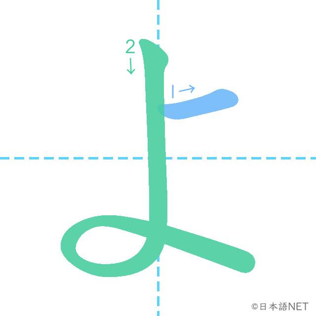 stroke order of 「よ」