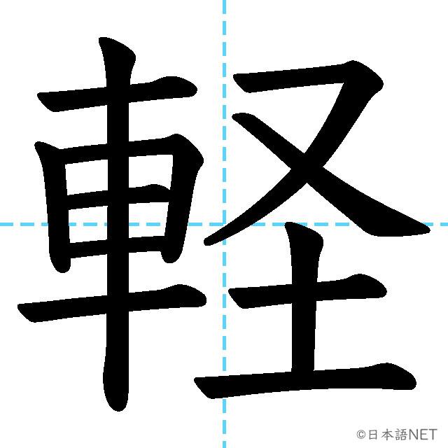 【JLPT N4 Kanji】軽