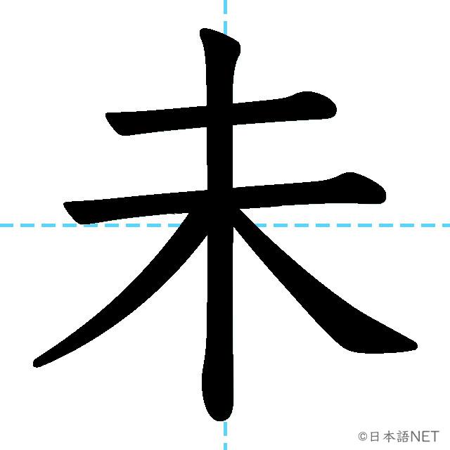 【JLPT N3 Kanji】未