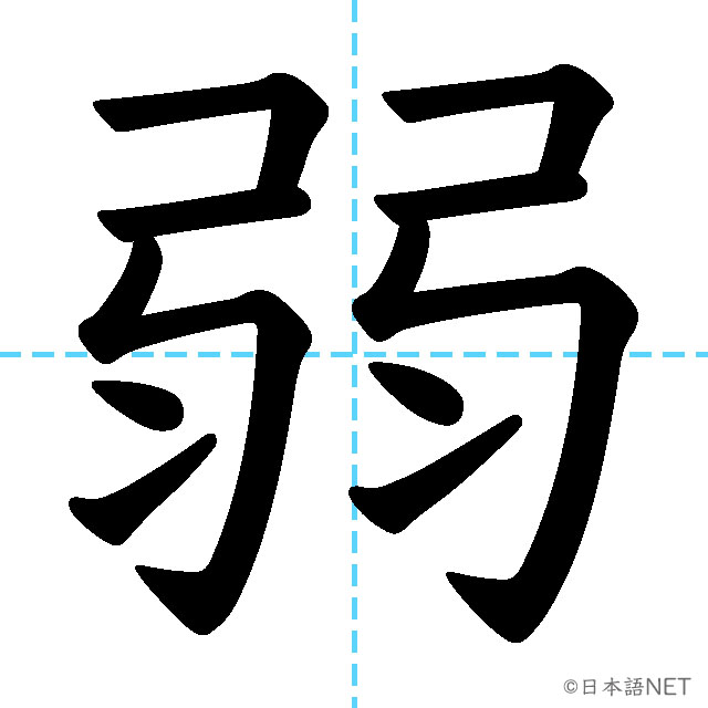 【JLPT N4 Kanji】弱