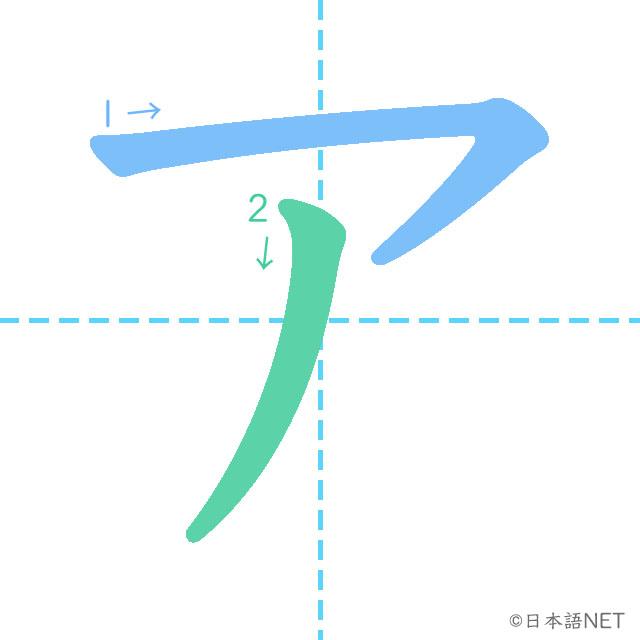 stroke order of 「ア」