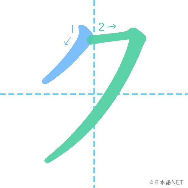 Katakana「ク」