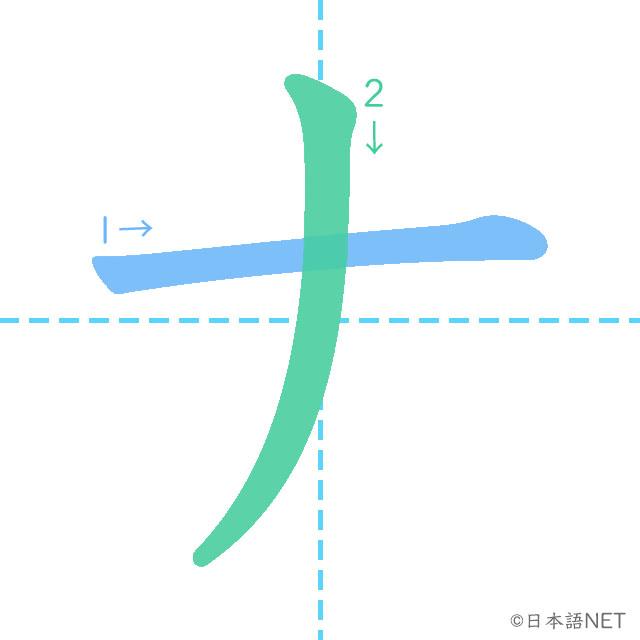 stroke order of 「ナ」