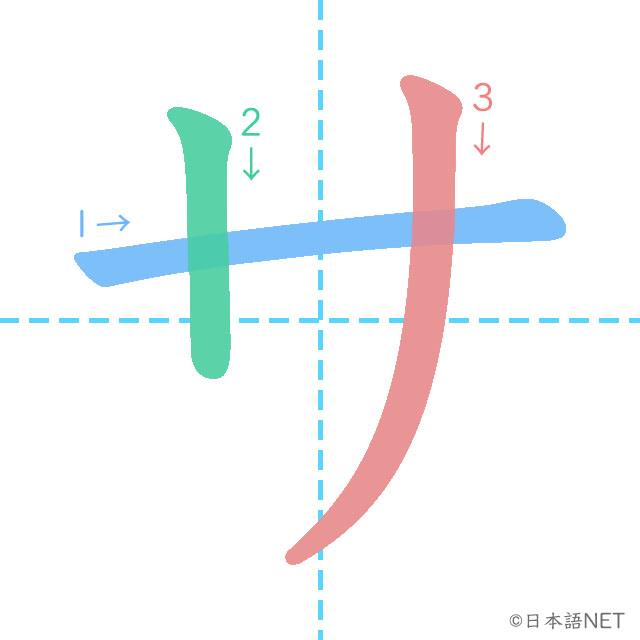 Katakana「サ」