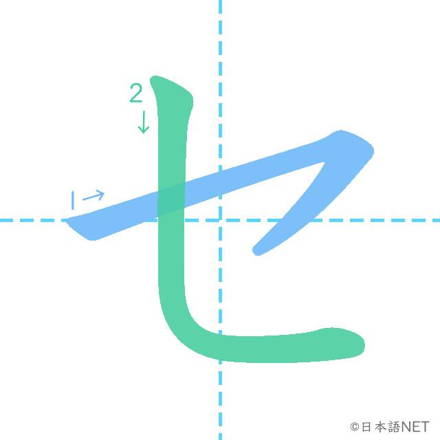 Katakana「セ」