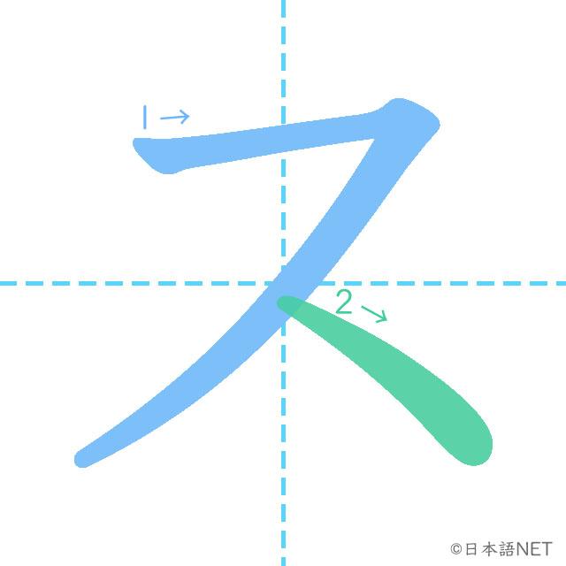 stroke order of 「ス」