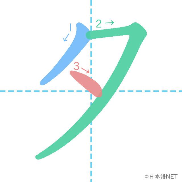 Katakana「タ」