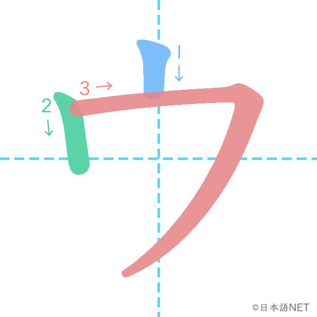 stroke order of 「ウ」