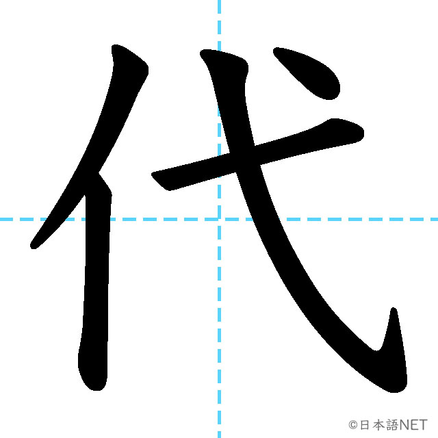 【JLPT N4 Kanji】代