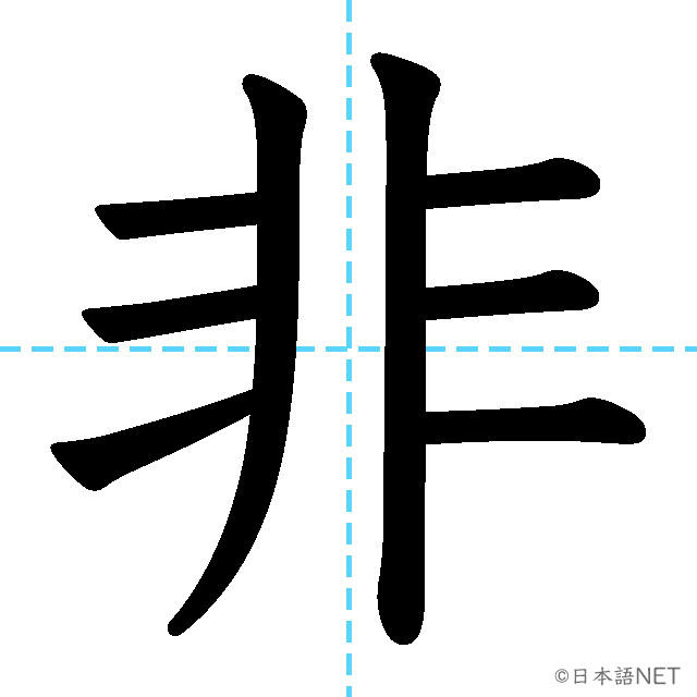 【JLPT N3 Kanji】非