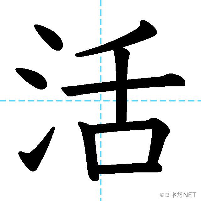 【JLPT N3 Kanji】活