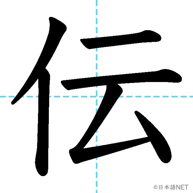 【JLPT N3 Kanji】伝