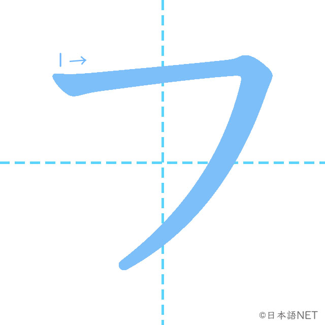 stroke order of 「フ」