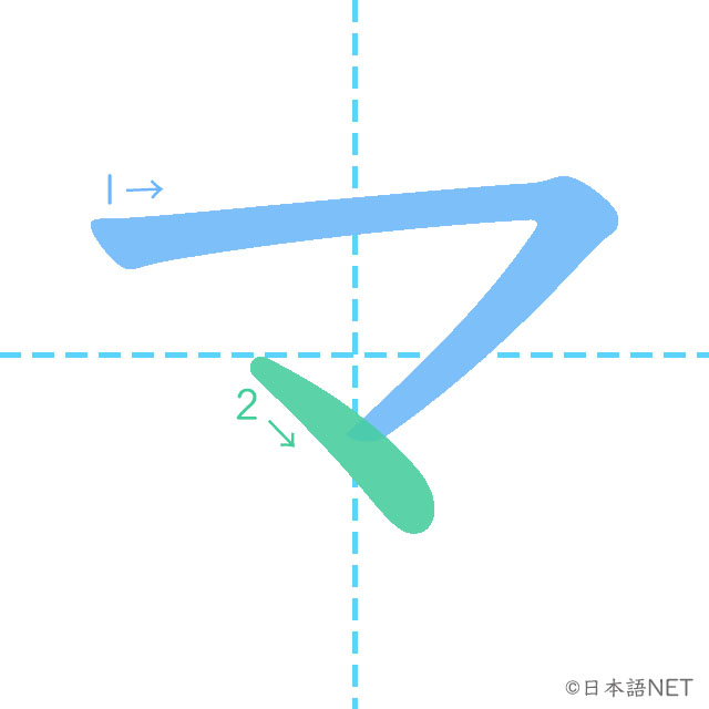 stroke order of 「マ」