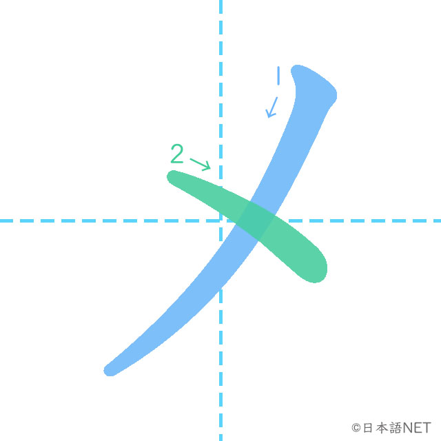 Katakana「メ」