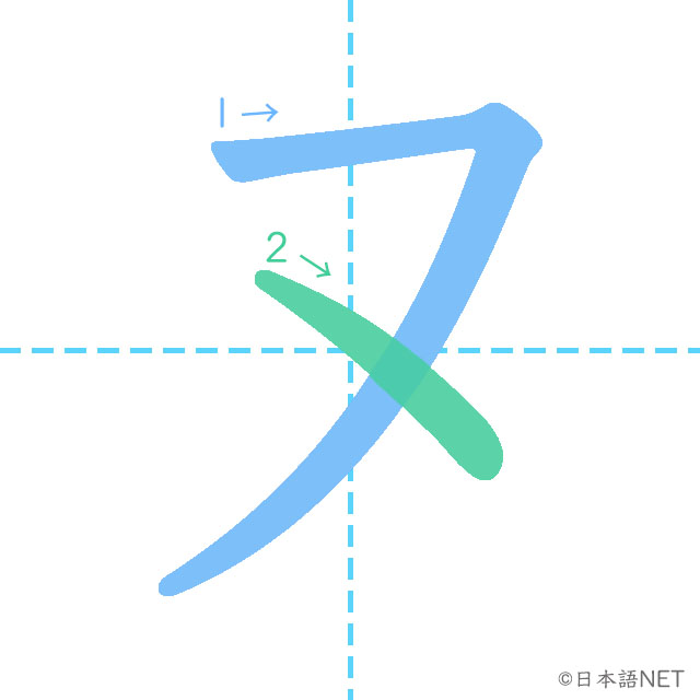 Katakana「ヌ」