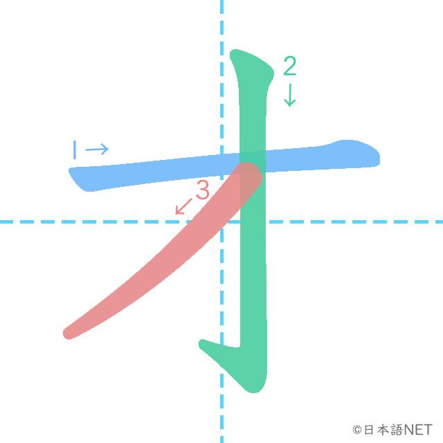 Katakana「オ」