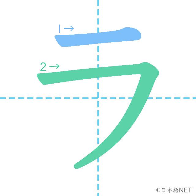 stroke order of 「ラ」