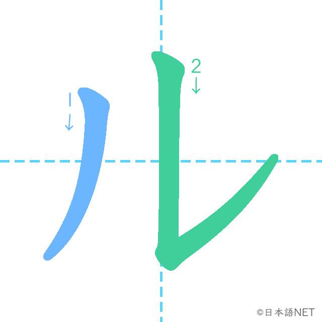 stroke order of 「ル」