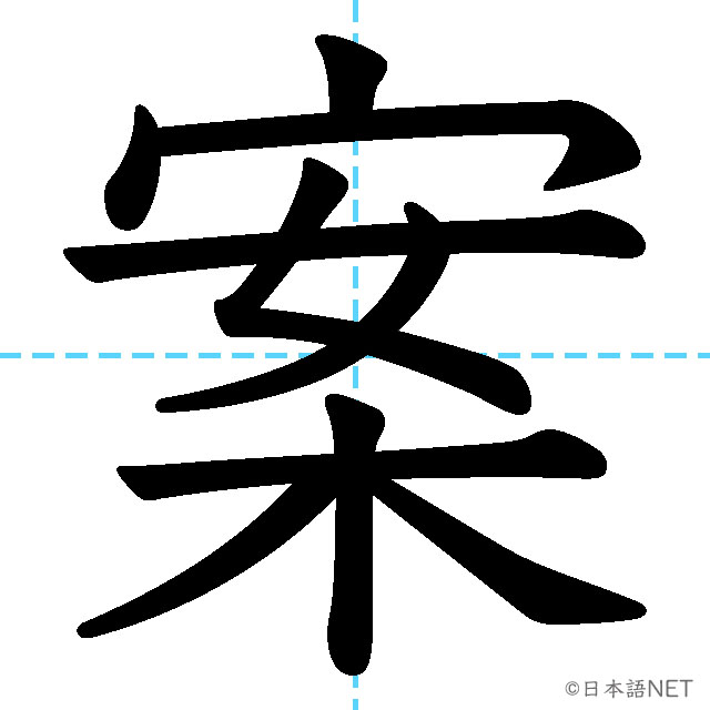 【JLPT N3 Kanji】案