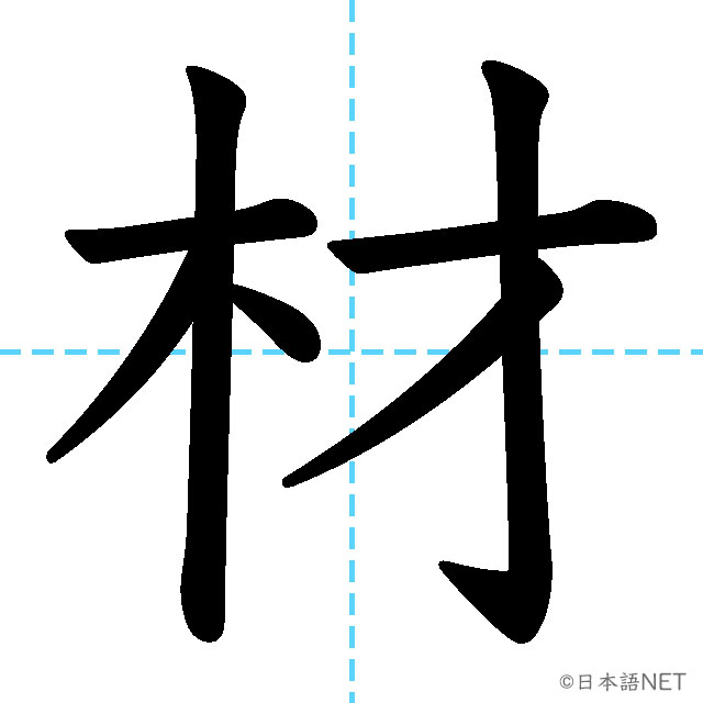 【JLPT N3 Kanji】材