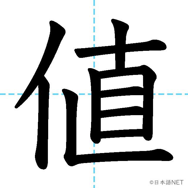【JLPT N3 Kanji】値