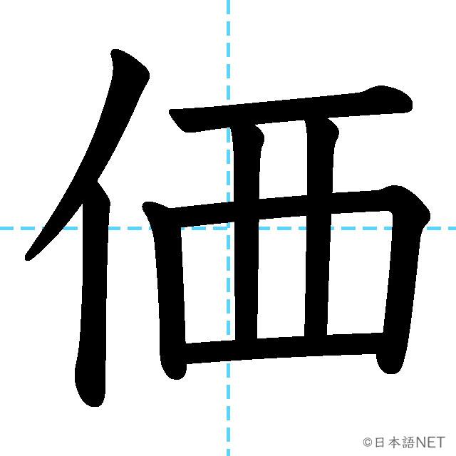 【JLPT N3 Kanji】価