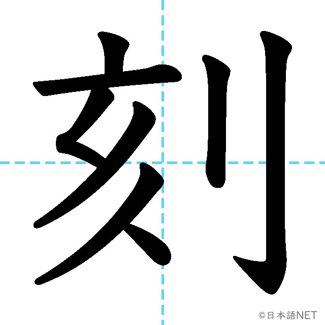 【JLPT N2 Kanji】刻
