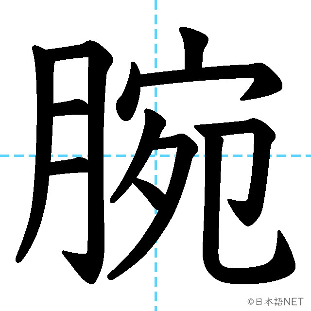 【JLPT N2 Kanji】腕