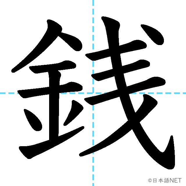 【JLPT N1 Kanji】銭